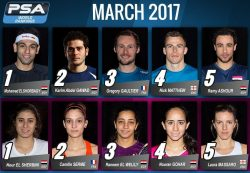 March World Rankings
