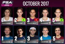 World Rankings – October 2017