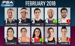 February World Rankings