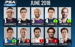 June World Rankings